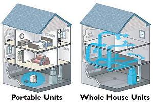 aprilaire-whole-home-dehumidification.jp