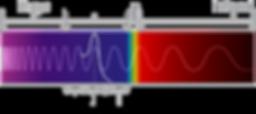ultraviolet-spectrum_edited.png
