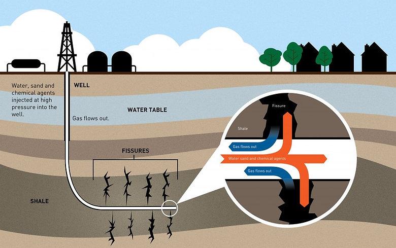 fracking_AdobeStock_68587488-1024x642.jp