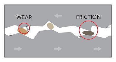 Running your gun dry, dry lubricant vs wet lubricant, gun wear, gun friction
