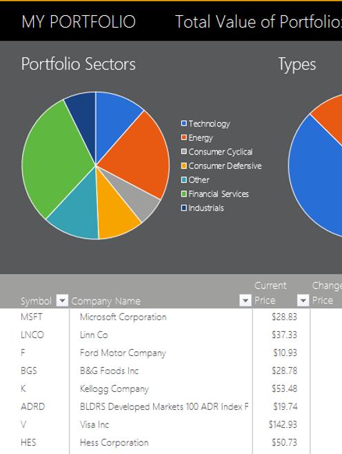 Portfolio Consolidation.png