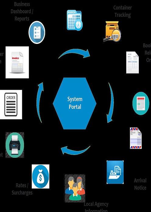 Self-service portal.jpg