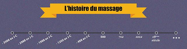 histoire_massage_pr_Web.jpg