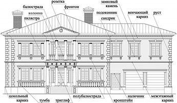 Архитектурные элементы фасада из стеклофибробетона!