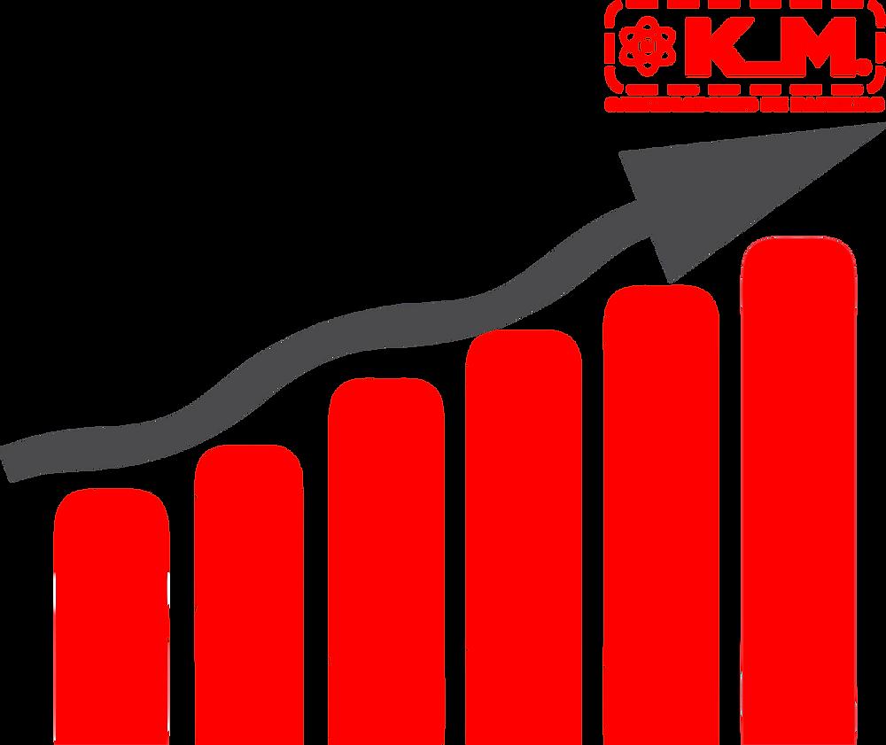 A Km Carregadores de Baterias superou as expectativas e traz novidades para este ano.