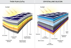 SolarPanelDiagram1000px