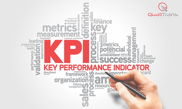 what-are-key-performance-indicators-kpis