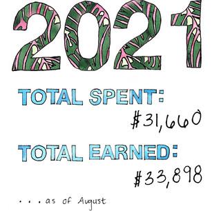 2021-totals.jpg