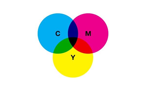 Đừng mặc định CMYK là lựa chọn tốt nhất để in - Blitz Creatives