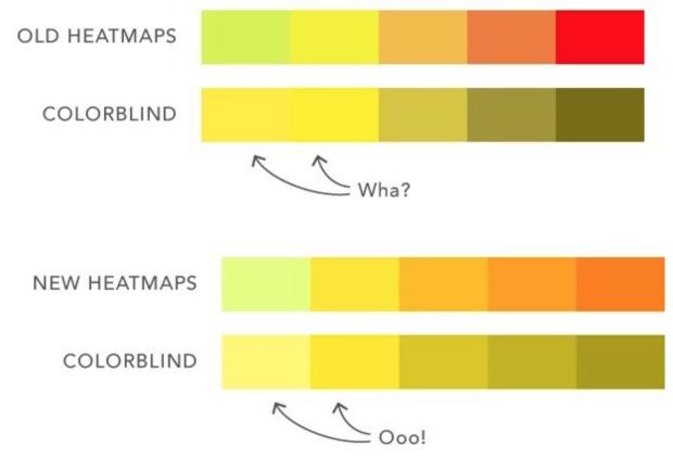 Tùy chỉnh bộ màu bản đồ nhiệt trước và sau - Blitz Creatives