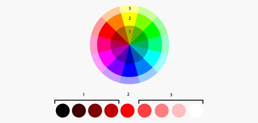 1—shades, 2—pure, 3—tints - Blitz Creatives