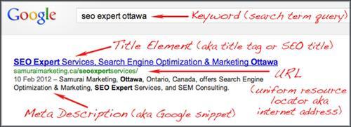Các thẻ SEO thể hiện trong kết quả tìm kiếm - Blitz Creatives