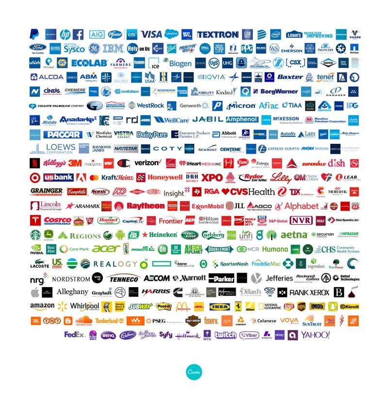 Thiết kế logo màu xanh dương chiếm gần 50% tổng logo của các công ty trong Fortune 500 - Blitz Creatives