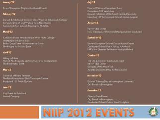NIIP Events 2012