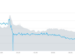 WHAT'S BEHIND THE SPIKE?