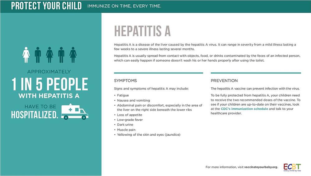 HEPATITIS A JPG.jpg