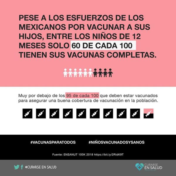 Vacunas pediátricas en Monterrey