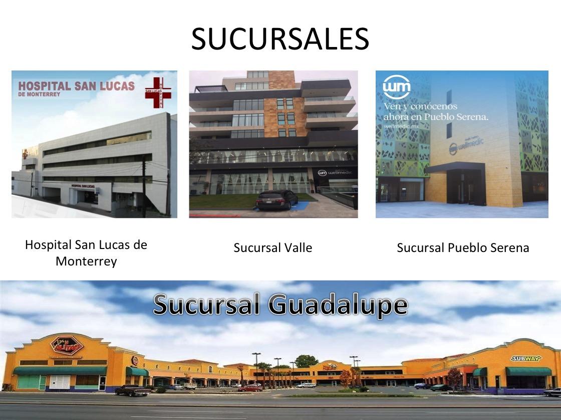 SUCURSALES