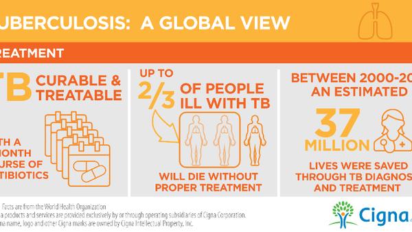 24 de Marzo... Día Mundial de la Tuberculosis... podemos detener esta enfermedad...!!!