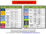 Vacunas en Monterrey Centro de Vacunación Monterrey