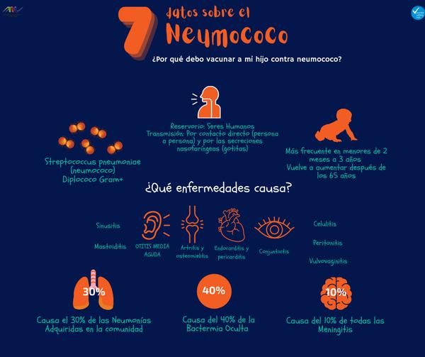 Vacuna contra la neumonía