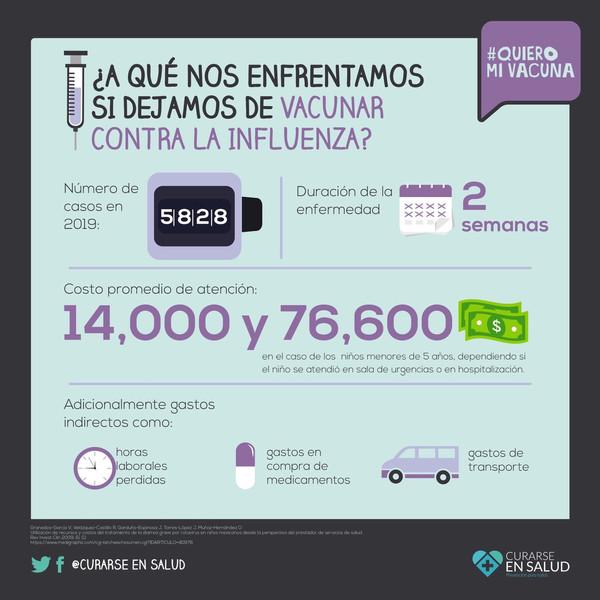 Vacuna Infleunza en Monterrey