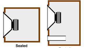 ลำโพงชนิดต่างๆมีแบบไหนบ้าง และความยอดเยี่ยม PMC อยู่ตรงไหน ...