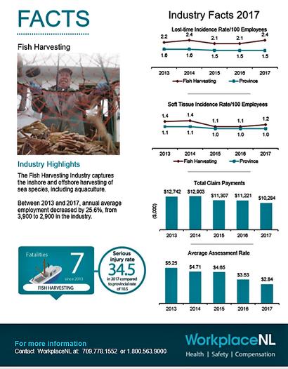 Industry Fact Sheet 2017