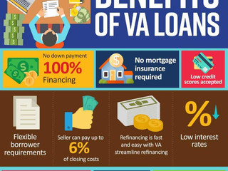 VA Loans Manual Underwriting with Compensating for.