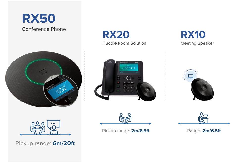 AudioCodes RX Konferenzgeräte.jpg