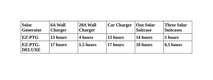 charge times-1.jpg