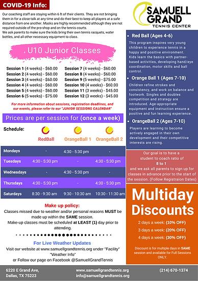 SG 2021 Under 10 Jr Classes.png