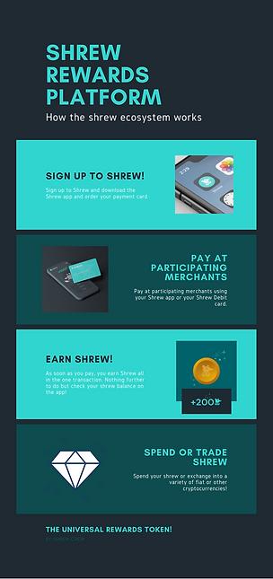 Shrew Rewards Platform.png