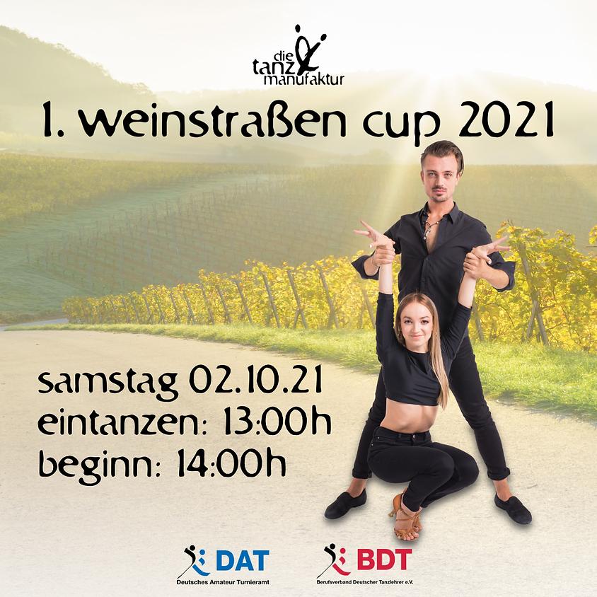 1. weinstraßen cup 2021