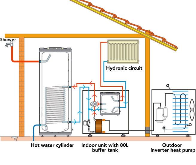Hydronic Outdoor diagram.jpg
