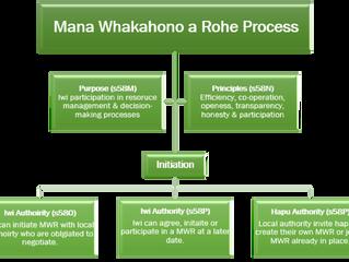 Mana Whakahono a Rohe
