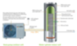 Calitec Heat Pump Hot Water Systems Air-to-ater Heat Pump Refrigerant Split System
