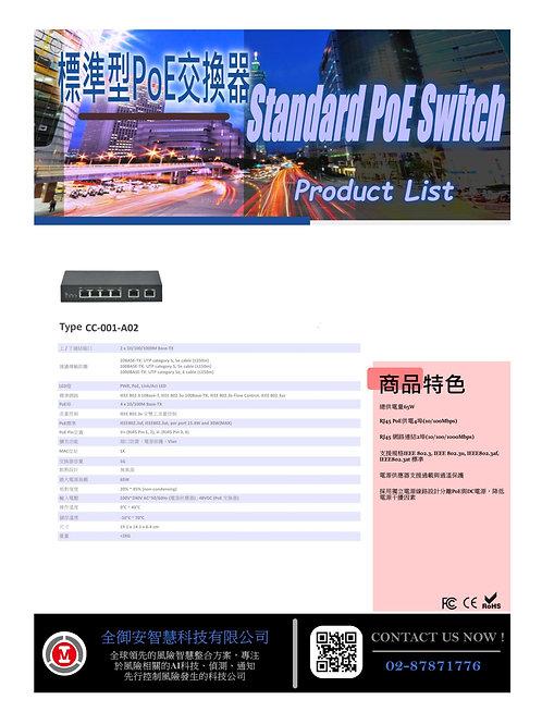 標準型POE交換器CC001A02