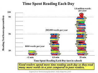 reading-time-graph (1).jpg
