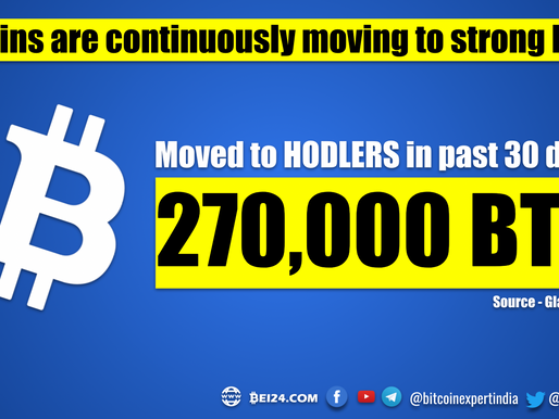 Bitcoins are Continuously Moving to Strong Hands