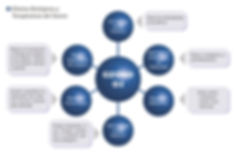 Grafico-bolas-azules.jpg
