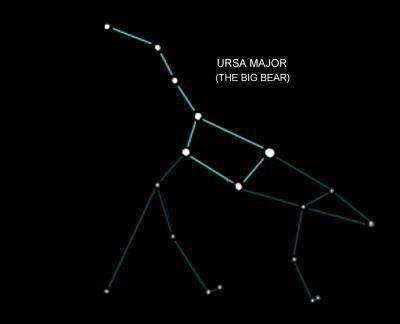Рис. 1: Созвездие Большой Медведицы отчётливо видно в северном полушарии неба в течение года. Семь крупных звезд символизируют Семь Мудрецов (Саптариши). Созвездие Большой Медведицы занимает важное место в мифологии многих культур.