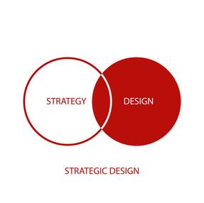 ¿Qué es el diseño estratégico?