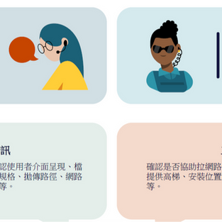 【Business Concept】數位專案管理以客流軟體為例