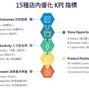 《續》【Business Concept】15種店內優化 KPI 指標