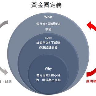【Business Concept】黃金圈理論應用