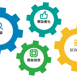 【Business Concept】虛擬流量的引導與提升