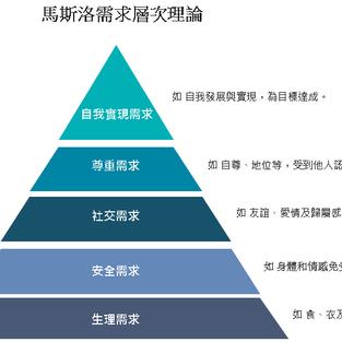 【Business Concept】COVID-19 疫後的「新常態」 實體零售未來該如何發展