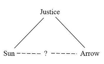 Triparti Justice Sun Arrow.JPG