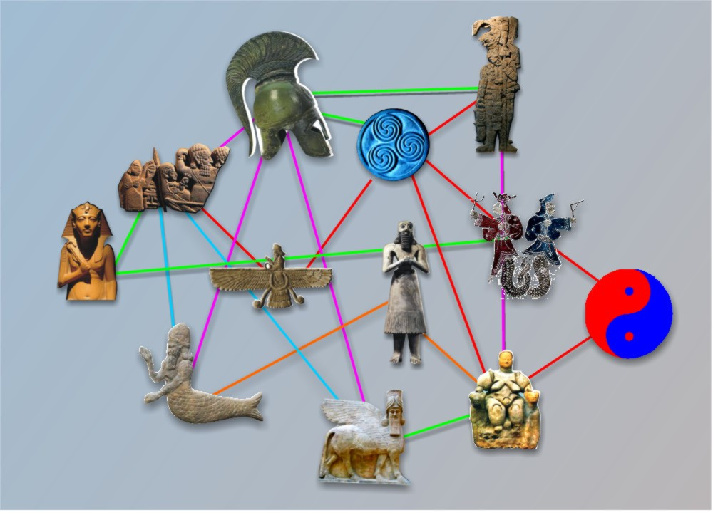 Many culture astro corelation lines.jpg